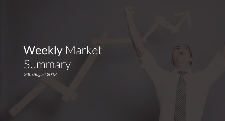 Weekly Market Summary – 20th August 2018