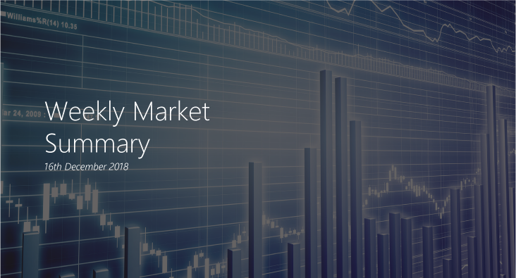 Weekly Market Summary – 16th December 2018