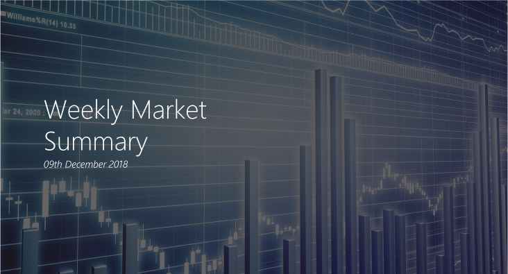 Weekly Market Summary – 09th December 2018